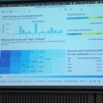 Jaká byla konference DATA RESTART 2017 aneb ukažte data (třeba v Google Data Studio)